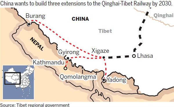 Additional tracks are also planned from Xigaze to two more border towns by 2030 - Burang and Yadong.