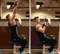 Reverse grip lat pull down