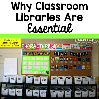 Classroom libraries are important because not all schools have a physical library space, students need frequent access to books and they provide a venue for book recommendations. Get the details on these 3 key reasons for creating and maintaining a classroom library space. Suggestions for classroom library set up, maintenance, classroom library organization and book recommendations are provided from the 2 Peas and a Dog blog.