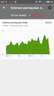 Cara Melihat Penghasilan Harian Youtube Dari Smartphone Android