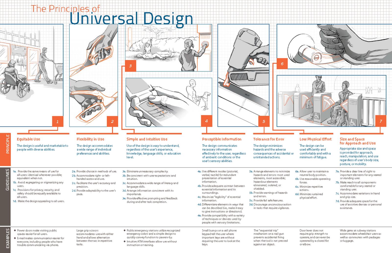 7 principles of design pdf