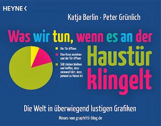 http://www.dasbuchgelaber.blogspot.de/2013/10/quicki-was-wir-tun-wenn-es-der-tur.html