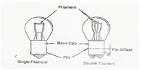 Bola lampu model single - end
