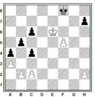 Posición de la partida de ajedrez Vitomskis - Volkov (Riga, 1975)