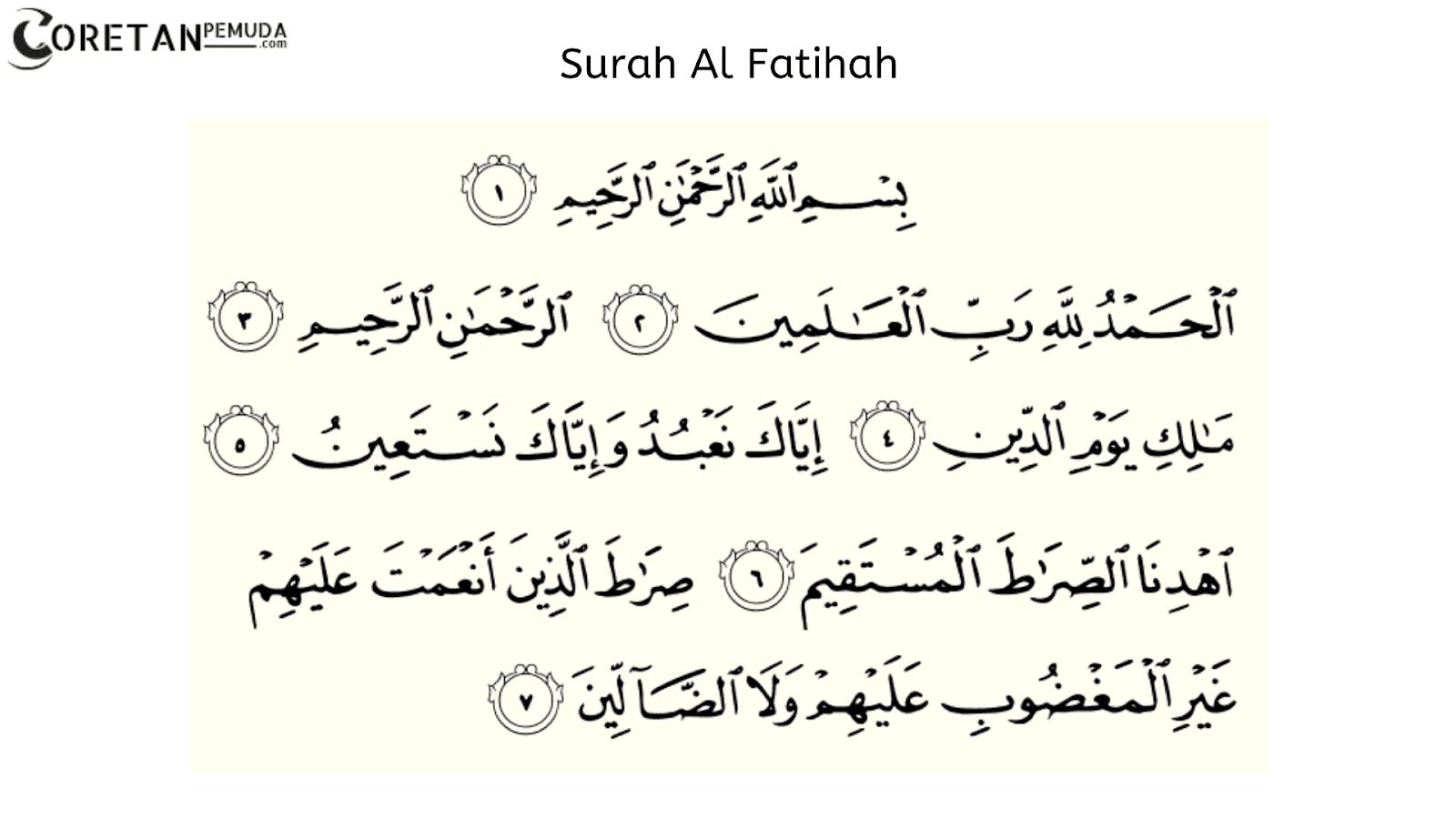 Surah Al Fatihah Arab Latin Terjemahan Arti Bahasa Indonesia