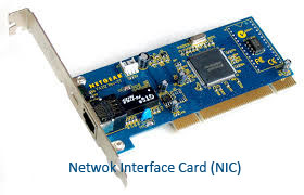 NIC (Network Interface Card) atau Ethernet Card