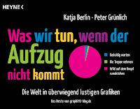 http://dasbuchgelaber.blogspot.de/2013/04/rezension-was-wir-tun-wenn-der-aufzug.html