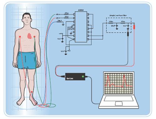 Burak Hamuryen Ekg Electrocardiograph