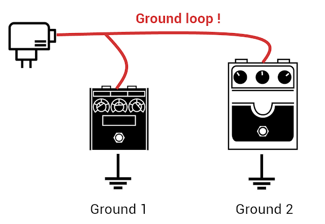 Ground loop guitar pedals