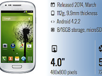 Samsung I8200 Galaxy S III mini VE USB Driver Download