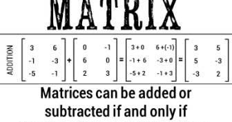 The Math Magazine: Matrices Foldable
