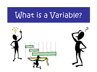 Variables Research
