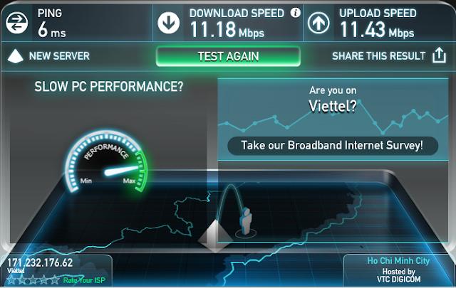 Kiểm Tra Tốc Độ Mạng Wifi