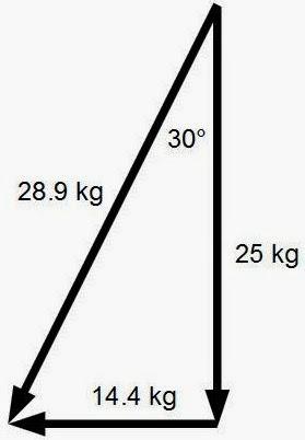 Pattern and Match: Notes on Gin Pole Mechanics