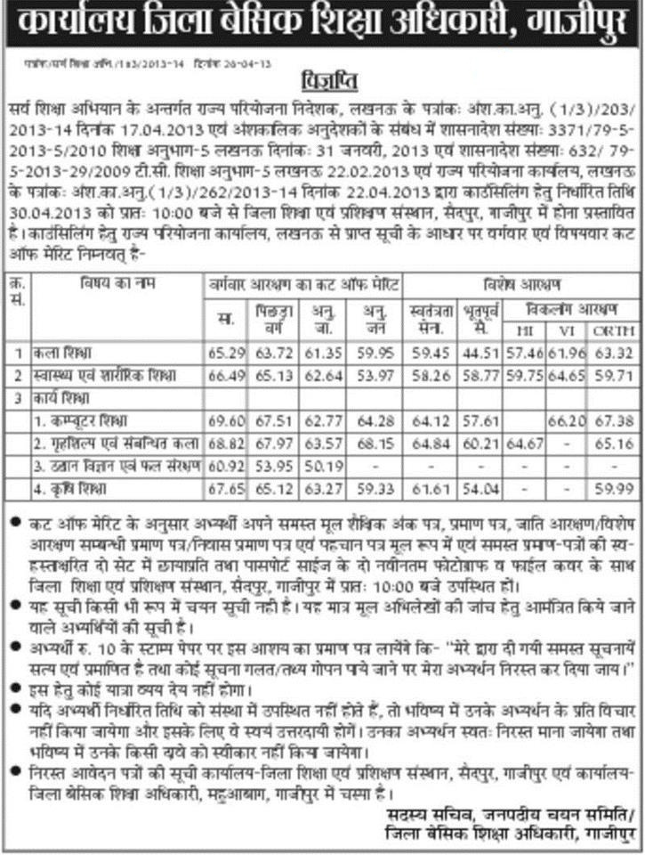 UP D.El.Ed Counseling Date Schedule BTC Cut Off Merit List 2019