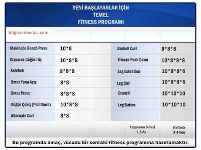 Yeni Başlayanlar İçin Temel Fitness Programı