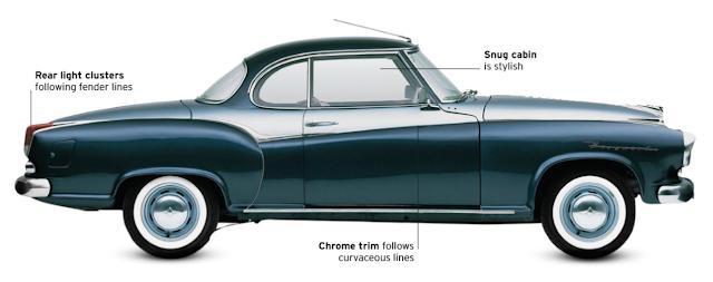 Borgward Isabella, classic cars