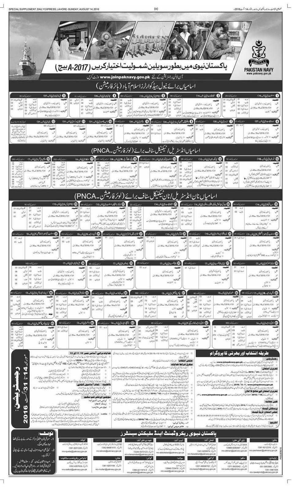 Join Pakistan Navy as civilian in Batch A-2017