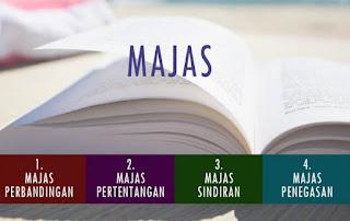 Majas atau gaya bahasa ialah pemanfaatan kekayaan bahasa Macam Macam Majas dan Contohnya lengkap