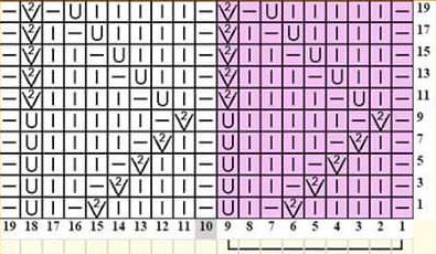 gráfico esquema