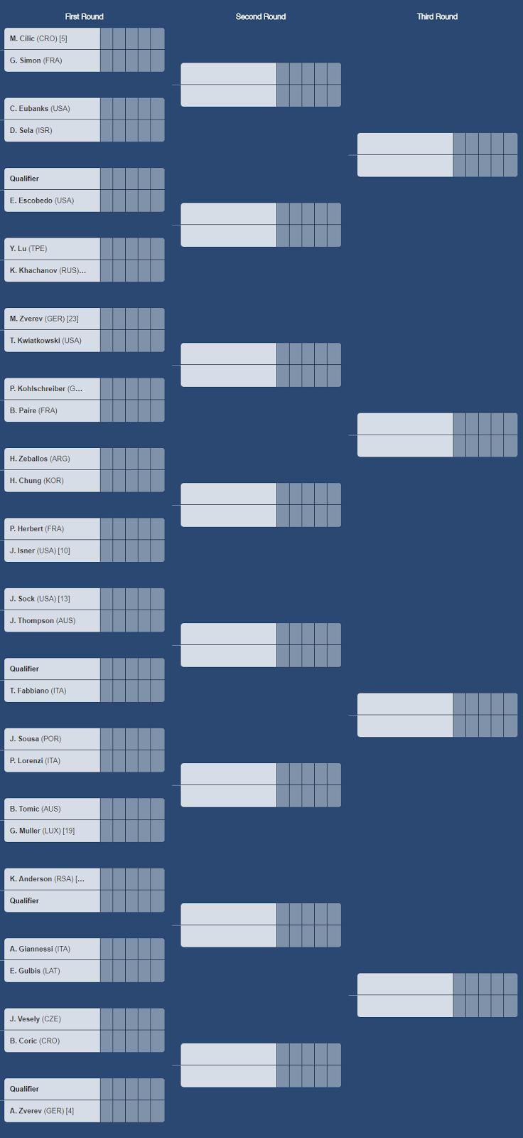 The US Open Tournament Schedule Third Round Draws Live