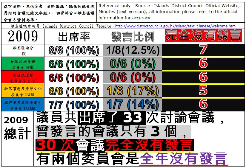http://4.bp.blogspot.com/-BlysK_Ui13s/TrI5kmMS8qI/AAAAAAAAAZM/A04CJRHOjGs/s1600/%25E7%2599%25BC%25E8%25A8%2580+%252B+%25E5%2587%25BA%25E5%25B8%25AD+FINAL+2009.png