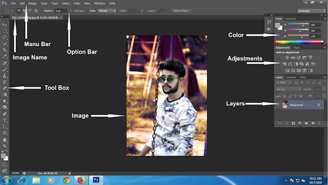 Adobe Photoshop workspace, Photoshop – Laintroduction of Photoshop, फोटोशॉप का परिचय, फोटोशॉप की विशेषताये, फोटोशॉप क्या हैं, Photoshop Work area (फोटोशॉप वर्क एरिया), Photoshop window concept,