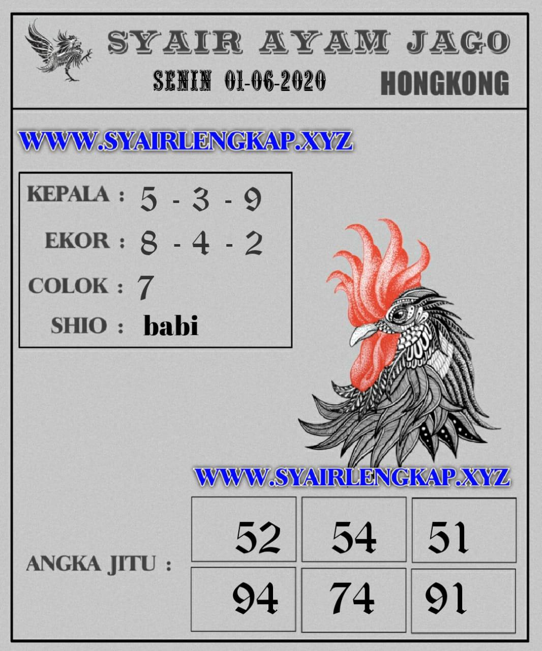 Prediksi Syair HK 1 Juni 2020