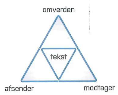 Dansk Trekant