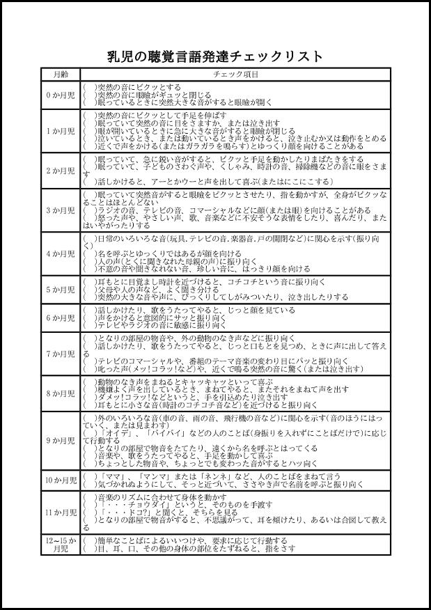 乳児の聴覚言語発達チェックリスト 005