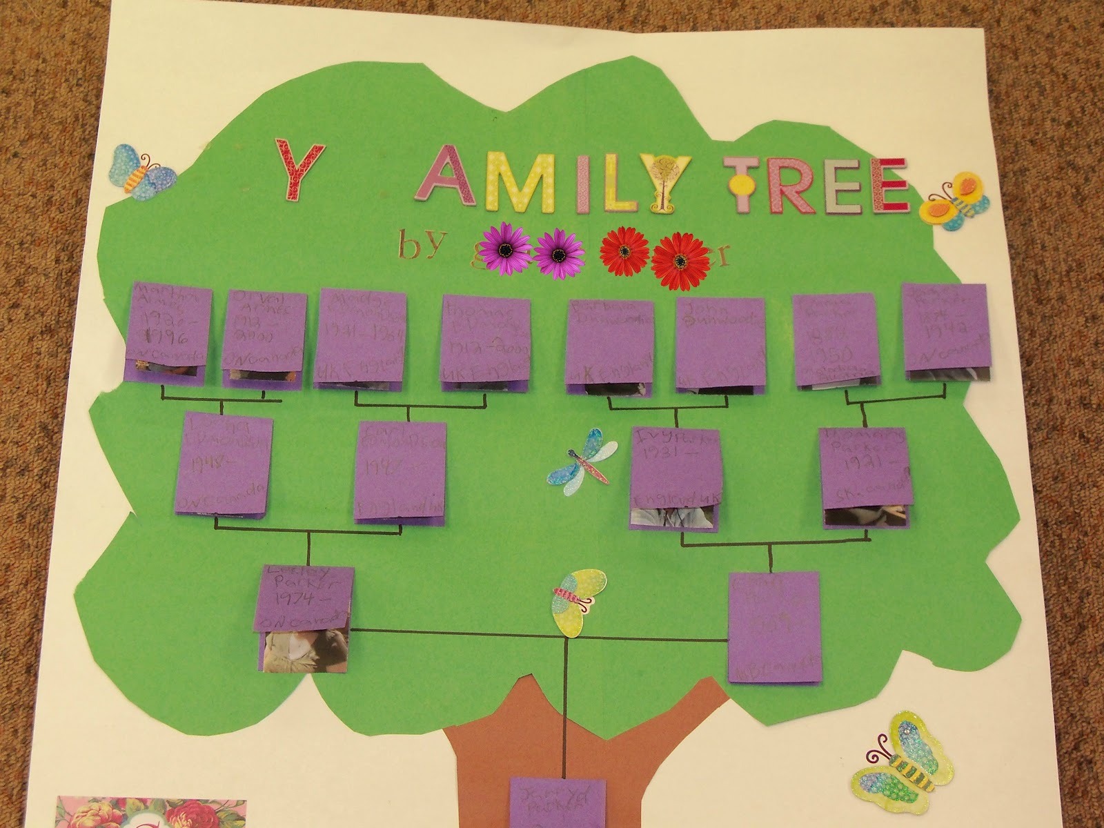 Teach Play Smile Family Tree Projects Blew My Socks Off