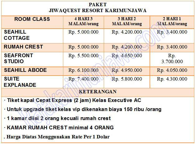 Paket Jiwaquest Resort Karimun Jawa