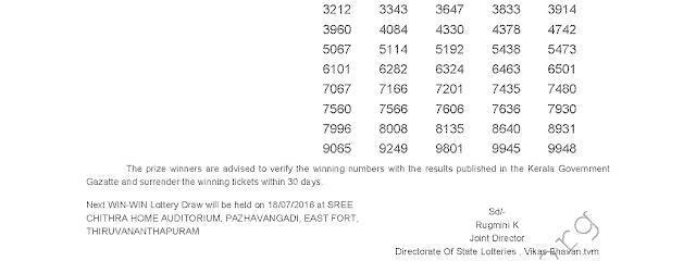 WIN WIN W 368 Lottery Results 11-7-2016
