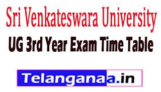 SVU UG 3rd Year Practical Exam Time Table 2017