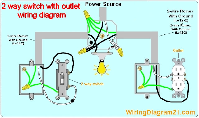 2 Way Light Switch Wiring Diagram | House Electrical
