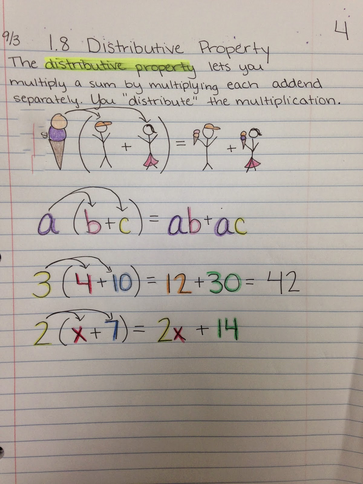 Ideas About Distributive Property