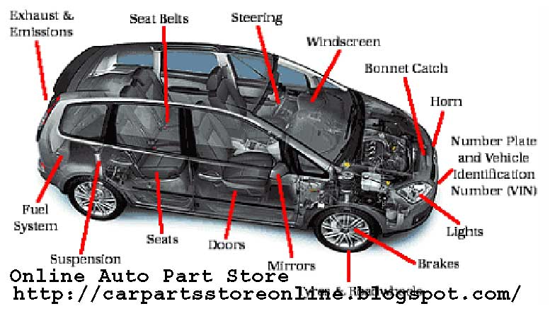 Colorful Car Parts Names With Diagram Images - Schematic Diagram ...