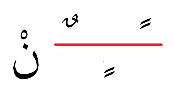 Tanda Baca Huruf Hijaiyah - Tanwin