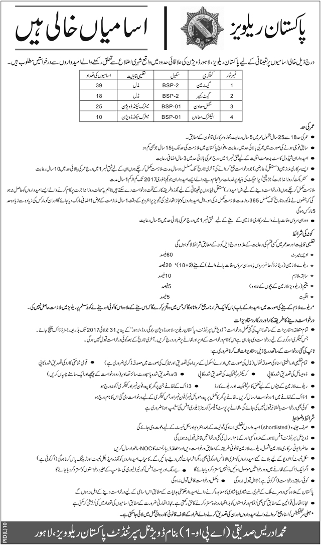 Jobs in Pakistan Railways Lahore Division1