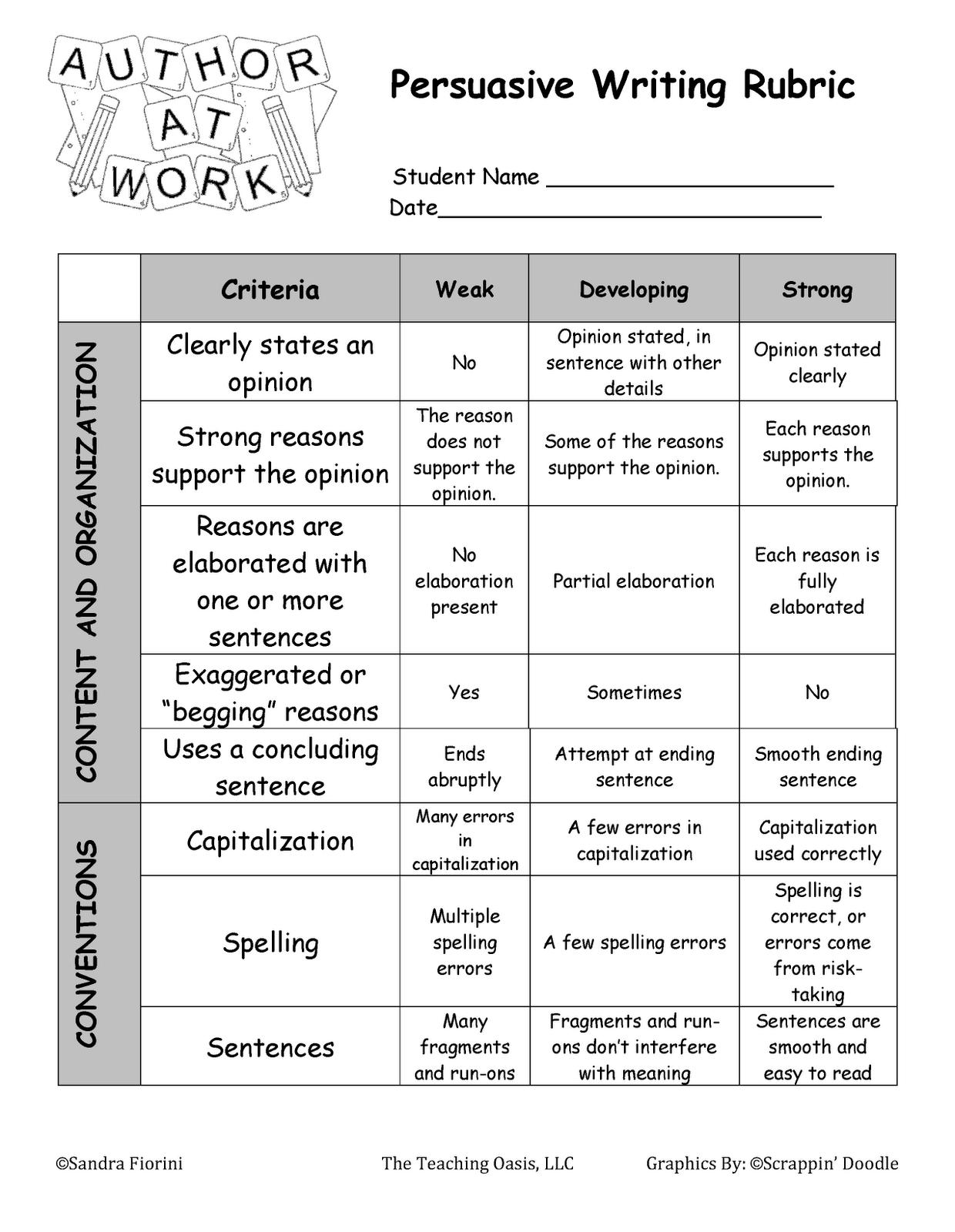 Persuasive Essay 4th Grade