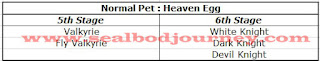 Normal Pet Heaven Egg Seal Online BoD