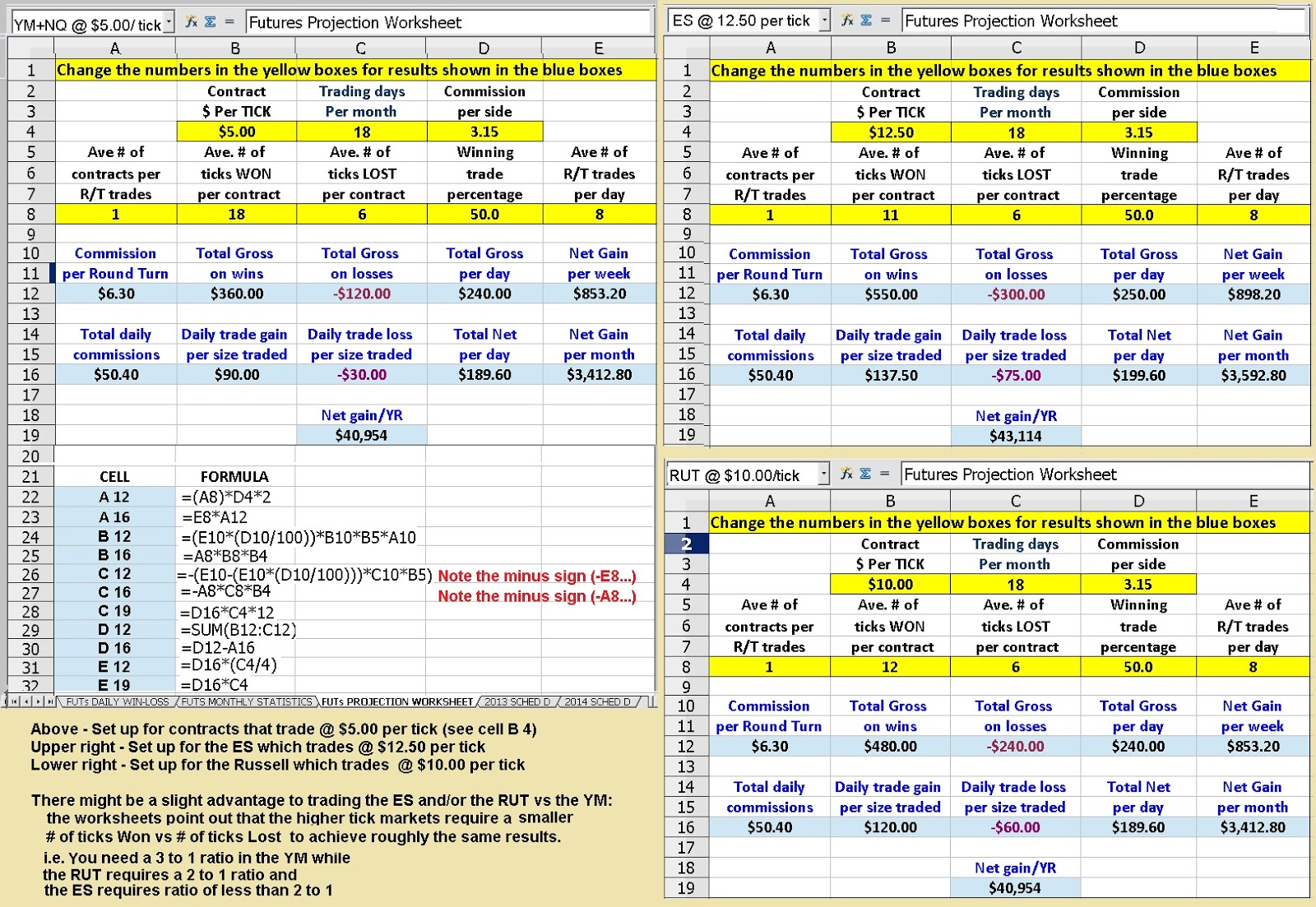 Sharpshorts Day Trading 1 Atistics Amp Spreadsheets