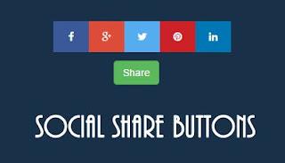 Tombol Berbagi Media Sosial (Social Share) Responsive di Bawah Posting Blog