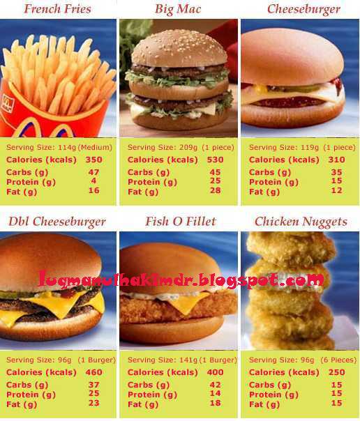 Diätplan kostenlos