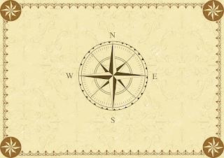 bahasa arab nama-nama arah mata angin