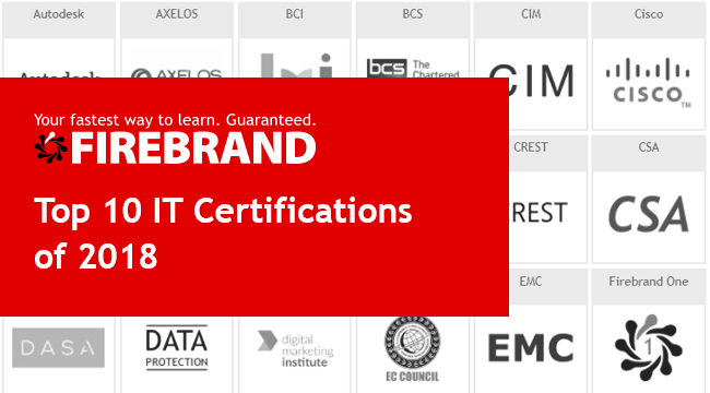 Top 10 IT Certifications of 2018 Header Image