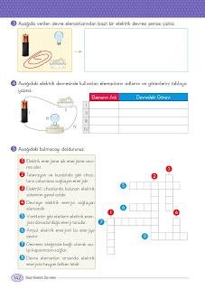 4. Sınıf Fen Bilimleri Ders Kitabı Cevapları Ata Yayınları Sayfa 142