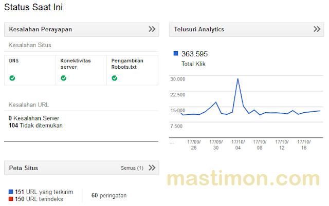 Cara daftarkan BLOG/WEB ke Google Webmaster Tools dengan mudah