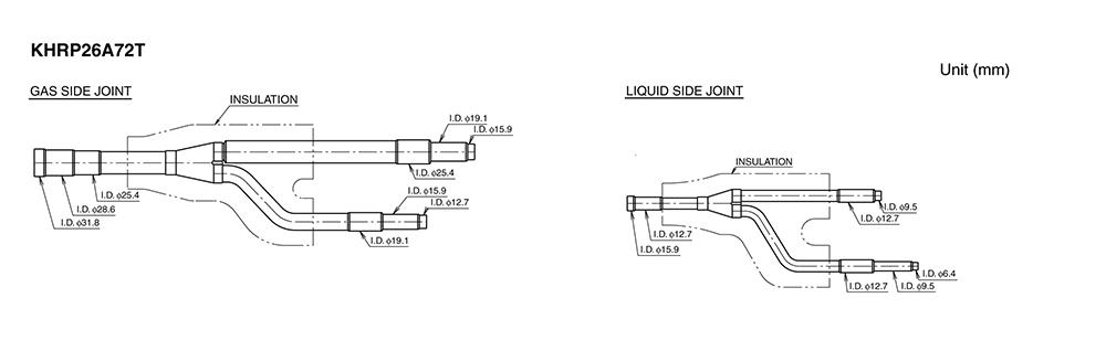 Thông số chi tiết bộ chia gas dàn lạnh KHRP26A72T