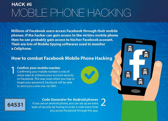 6 Mobile Phone Hacking